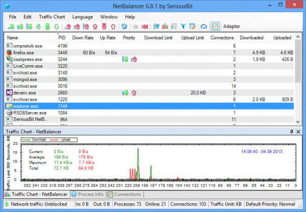 NetBalancer 10.2.5.2715 Crack With Activation Code Full Latest Version